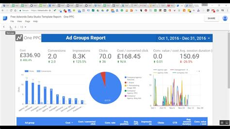 Free Data Studio Template For Adwords 10 Page Report Youtube Data Studio Templates