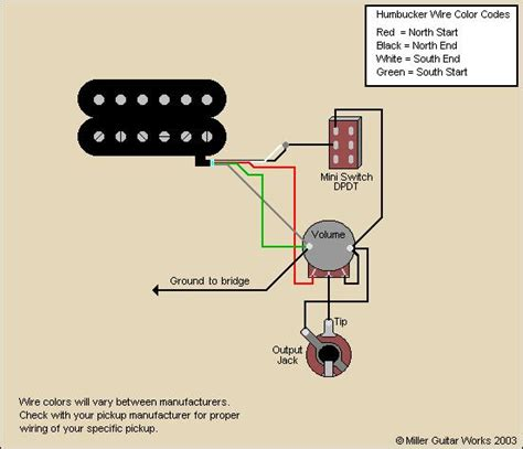 guitar wiring diagrams coil split guitar automotive