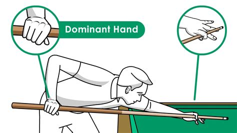 pool table to play how to play pool like a pro with pictures wikihow