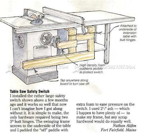 Table Saw Safety by 25 Unique Table Saw Safety Ideas On