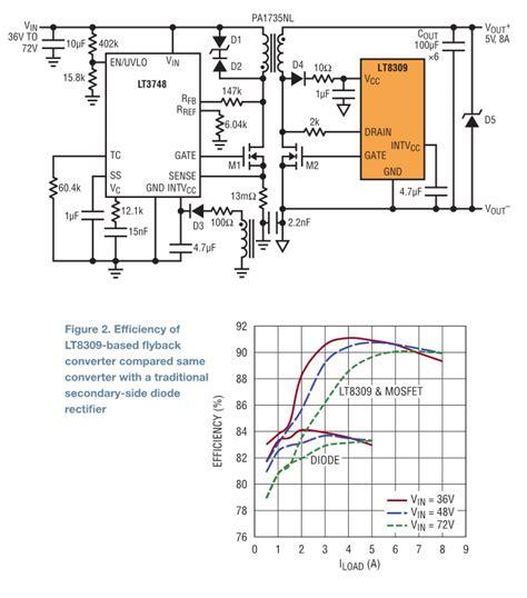 flyback diode tutorial flyback converter