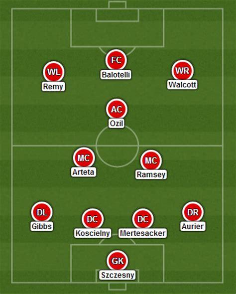 arsenal starting lineup arsenal lineup for 2014 2015 season football news guru