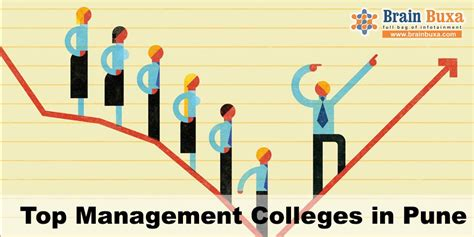 List Of Mba Colleges In Pune With Address by Top 10 Management Colleges In Pune List Education