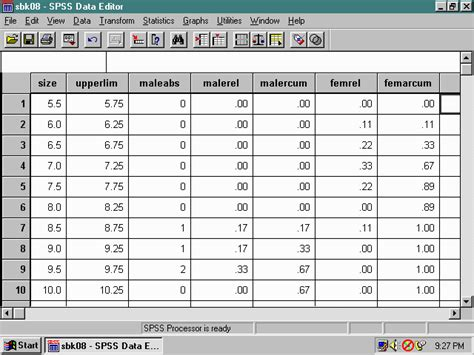 Frequency Table by Introductory Statistics Concepts Models And
