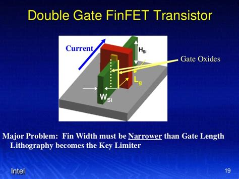 equivalent transistor k3565 tri gate transistor fabrication 28 images 3d kungfu transistor everynano counts 3d or tri