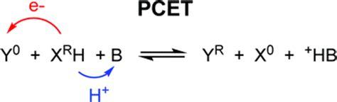 Proton Coupled Electron Transfer by Proton Coupled Electron Transfer Themed Issue 7 Now