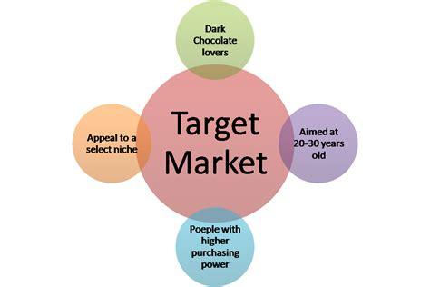 segmentation targeting positioning stp in marketing