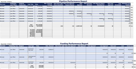 Business Broker Pipeline Report Excel Template Loan Pipeline System G2 Crowd