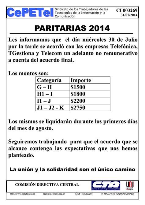 superintendencia de vigilancia y seguridad nuevo aumento salarial aumento salarial en seguridad privada 2015 en argentina