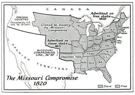 sectional compromise 1787 missouri compromise