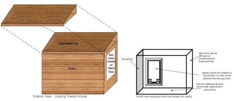 slant roof jobbers share dog house plans sloped roof
