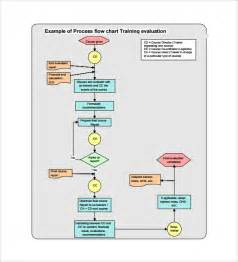 flow charts templates sle flow chart template 19 documents in pdf excel
