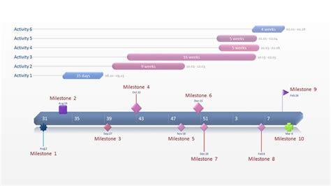 gantt chart template collection