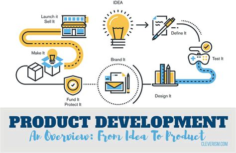 Product Developer by Product Development An Overview From Idea To Product