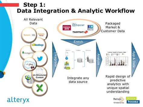 big data workflow teradata partners user conference 2012 humanizing