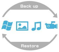 Auto Backup L Schen S3 by Genie Backup Manager Pro Server Genie9
