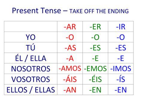 spanish verb endings  charlington teaching resources