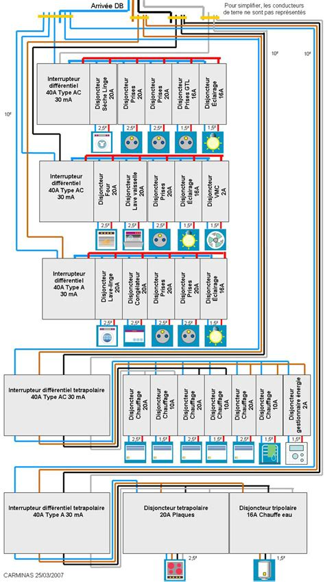 calcul chambre froide gratuit raccorder disjoncteur principal a un tableau debflex 2