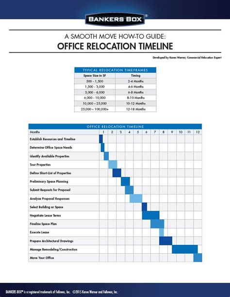 Office Move Timeline Template Office Relocation Timeline Template Stay On Track With Office Moving Deadline Using This