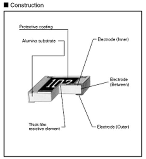 smd resistor r10 resistor smd r10 28 images 30 pcs n antique lposts 6v lights resistors r10 4 ebay xiole