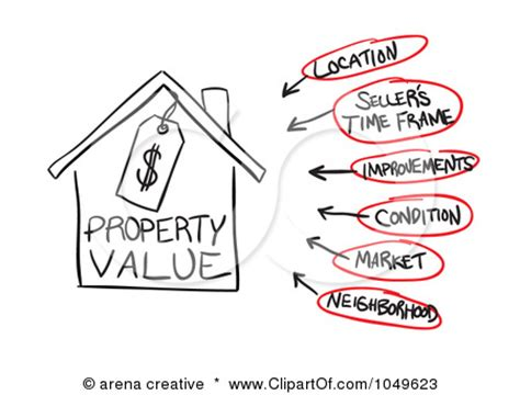 gallery for gt property tax clipart