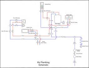 Mobile Home Plumbing Diagram by The Plumbing Closet