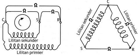 Kompresor Terkecil merawat ac tip mencari posisi scr pada motor kompresor