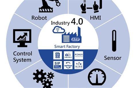 Oven Industri Di Malaysia syarikat malaysia digesa seiring dengan industri 4 0
