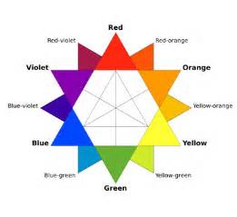 what is the most common form of color blindness s book of shadows aura color analysis