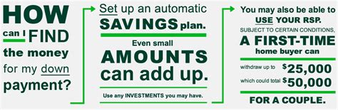 td canada trust house insurance can i use my retirement savings to buy a house 28 images can i use my pension pot