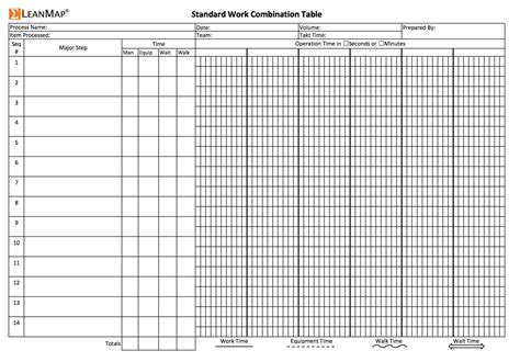 standard work excel template lean standard work template excel stdworktable 600