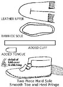 Nativetech overview of native american footwear moccasins one of