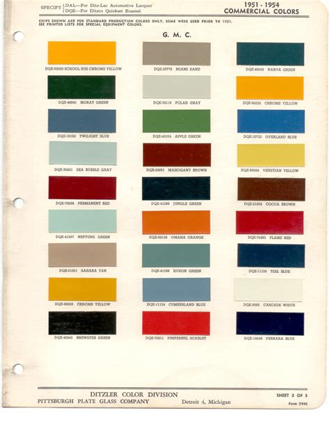 1953 gm gmc exterior paint chips previous page next page auto paint colors codes