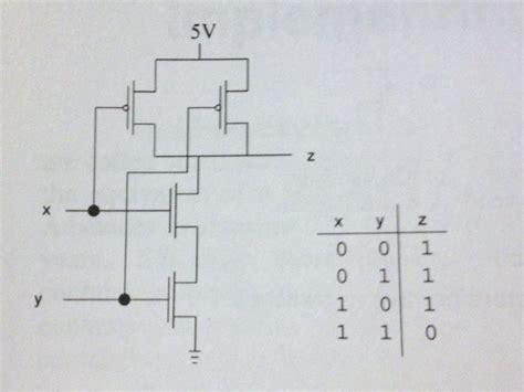 xor gate transistor diagram xor gate diagram for xor get free image about wiring diagram