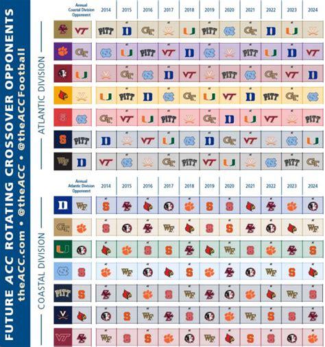 Acc Calendar Acc 2017 Football Schedule Cfb