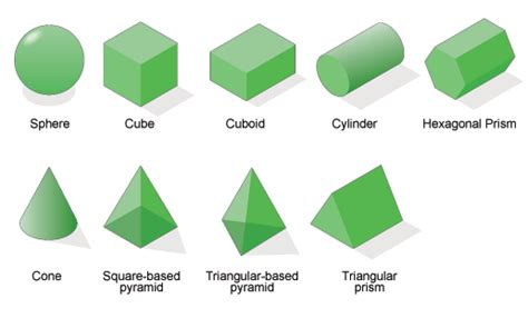 What Is The Name Of A 3d Hexagon Quora - ks3 bitesize maths 3d shapes revision page 2