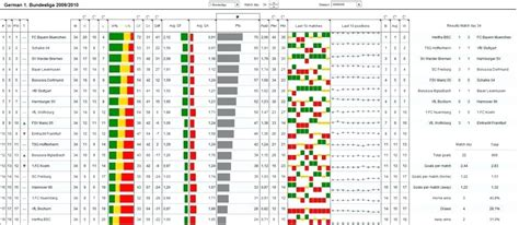 Project Tracking Excel Free Excel Project Management Tracking Template Best Business With Regard Excel Sheet Template For Task Tracking