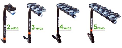 support 195 v 195 169 lo pour voiture thule