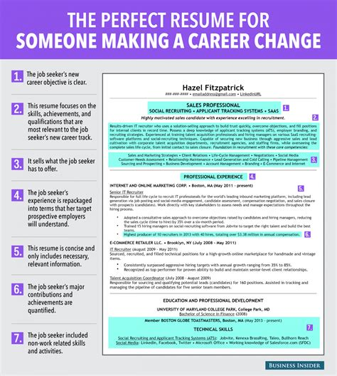 Career Change Resume Summary Sles Ideal Resume For Someone A Career Change Business Insider
