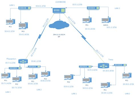 visio 2013 use diagram network diagram visio 2013 gallery