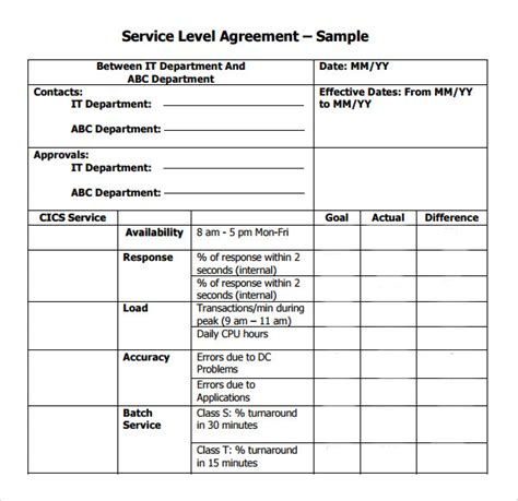 service level agreement template image gallery sla agreement