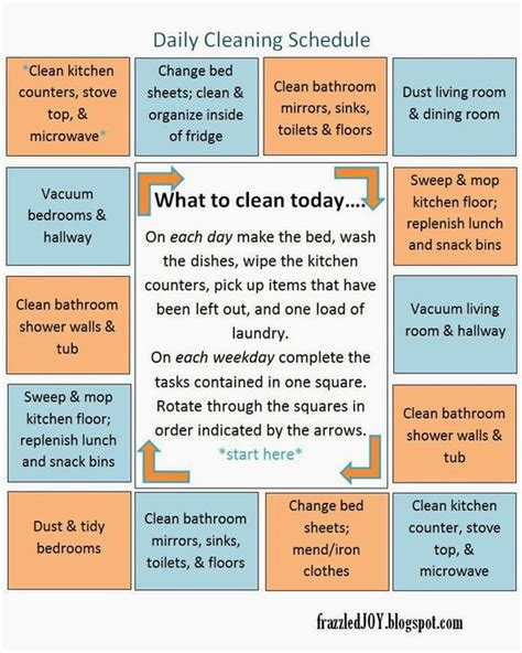 cleaning schedule middle section is daily chores then