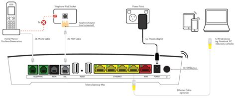 telstra home phone wiring diagram efcaviation