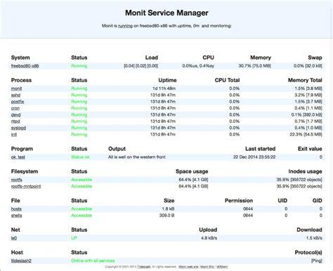monit alternatives  similar software alternativetonet