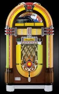 Wurlitzer about wurlitzer jukebox company