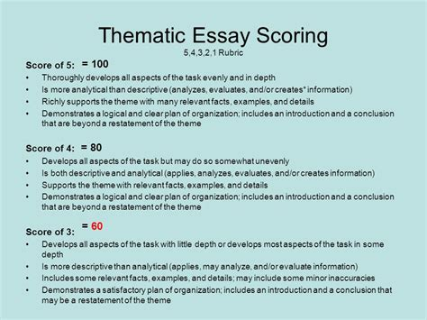 theme essay introduction how to guide for thematic essays ppt download