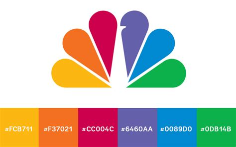 best logo color combinations 6 famous logos with great color schemes creative market blog