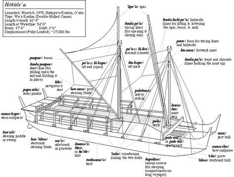 catamaran indian meaning sail delmarva
