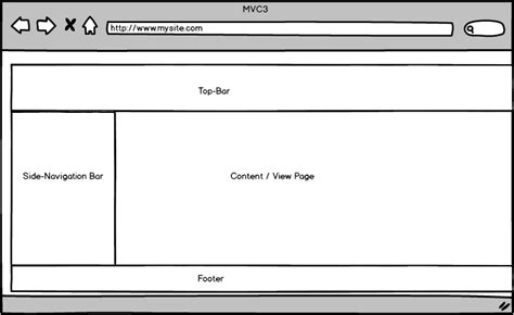 layout custom view c creating custom layout in asp net mvc3 using razor