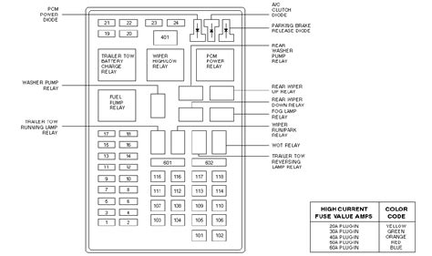 2000 lincoln navigator fuse diagram 98 lincoln navigator fuse box diagram 98 get free image
